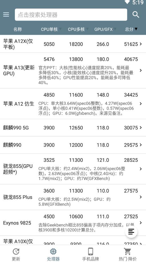 手机性能排行appv4.4.9截图0