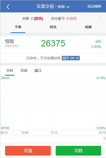 小鸟金服期货app官方正版