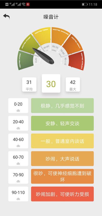 安卓测距测量仪去广告版2.3.8截图2