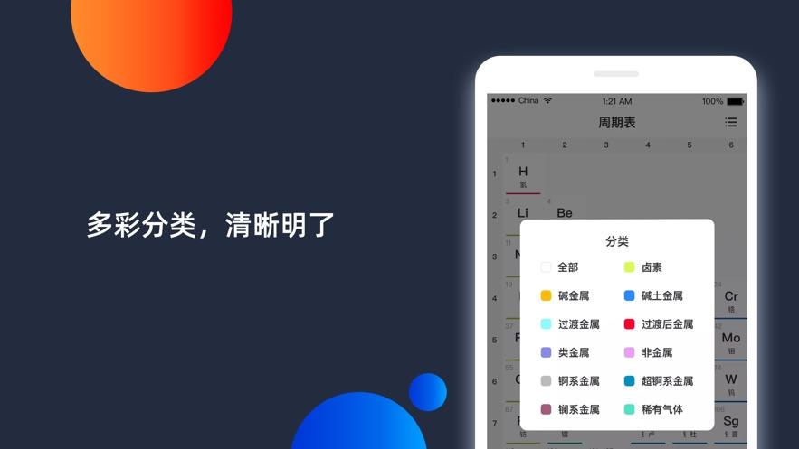 口袋周期表APP安卓版1.0截图1