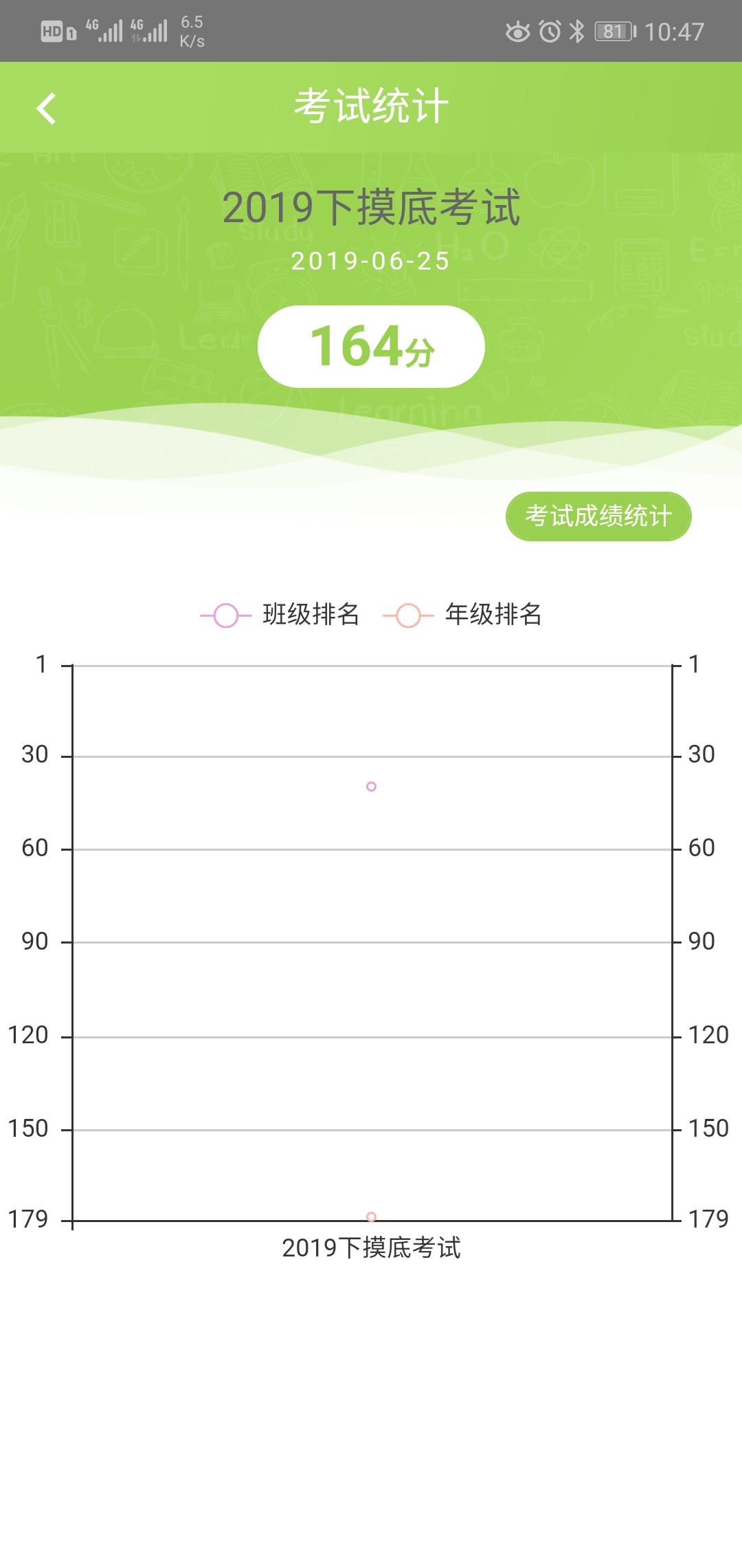 云松学生空间app学习平台v1.0.14完整版截图2