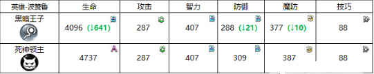 梦幻模拟战波赞鲁职业选择推荐